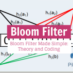 Bloom Filter Made Simple: Theory and Code