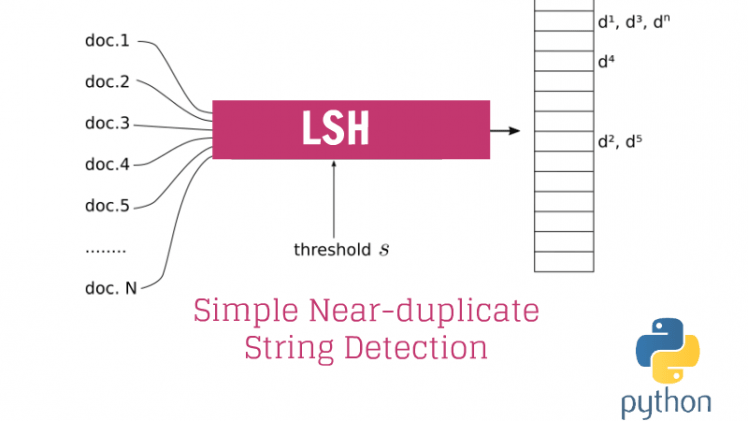 Simple Near-duplicate String Detection
