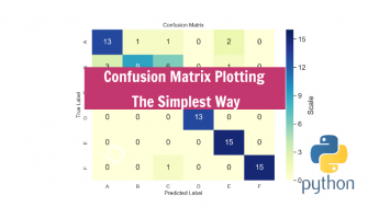 Confusion Matrix Plotting - The Simplest Way