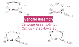 Genome Assembly for Omics - Step-by-Step