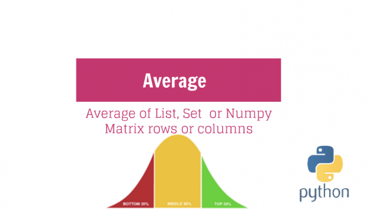 How to Find the Average in Python? The Easiest Way