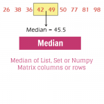 Python Median of List - It Can't Get Easier than This