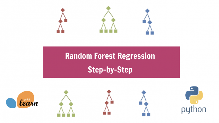 Painless Random Forest Regression in Python - Step-by-Step with Sklearn